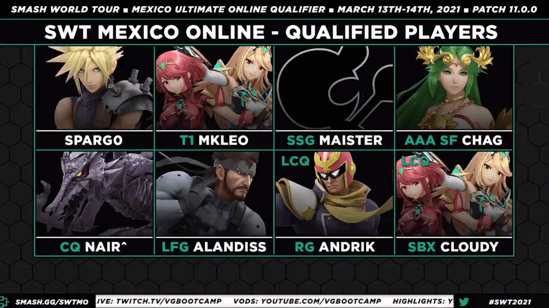 Smash World Tour: Mexico Qualifier Results