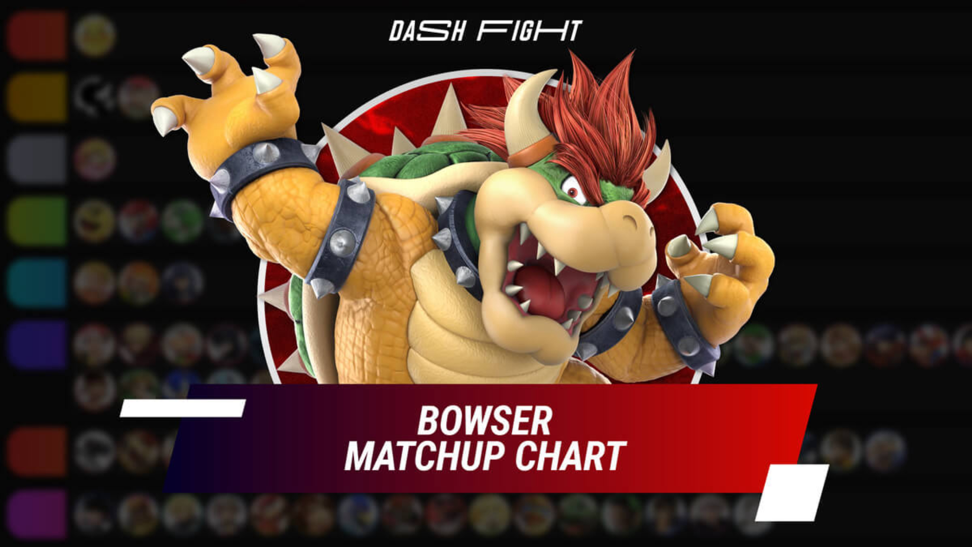 Smash Ultimate: Bowser Counters - Matchup Chart