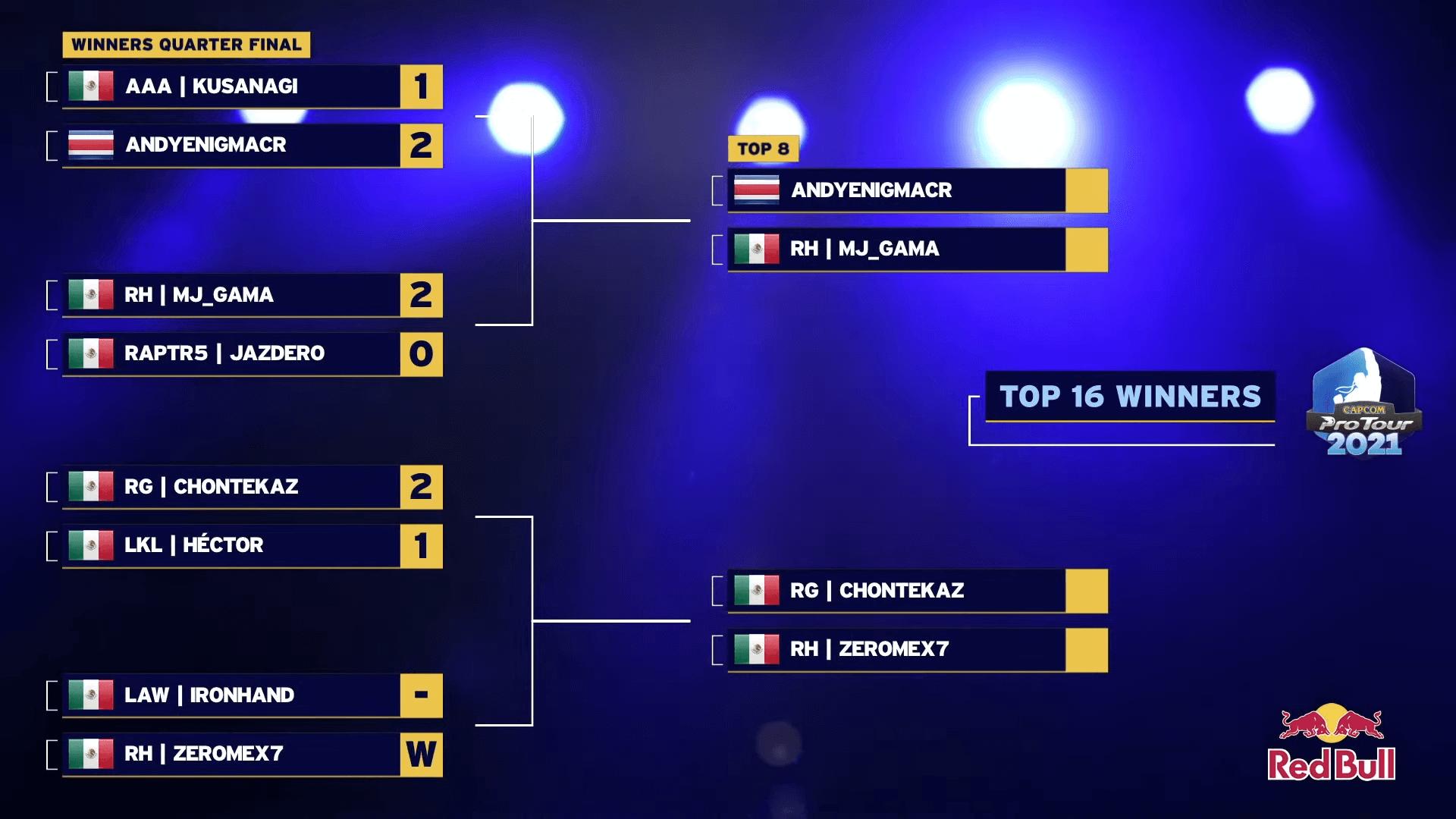 SFV Esports - CPT 2021, Central America West 1 - Top 16 brackets - winner bracket
