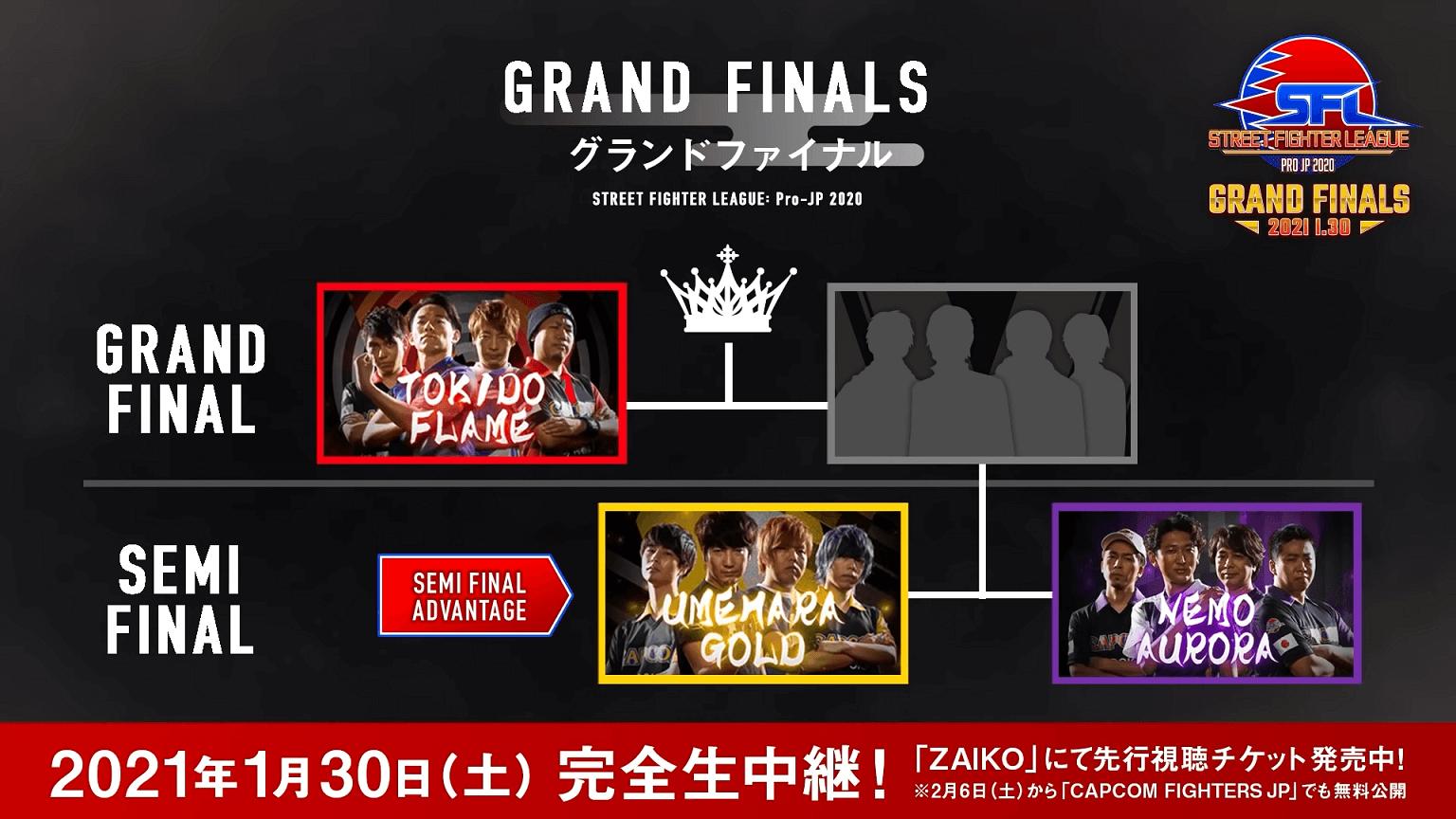 Street Fighter League Pro-JP Grand Final scheme of matches