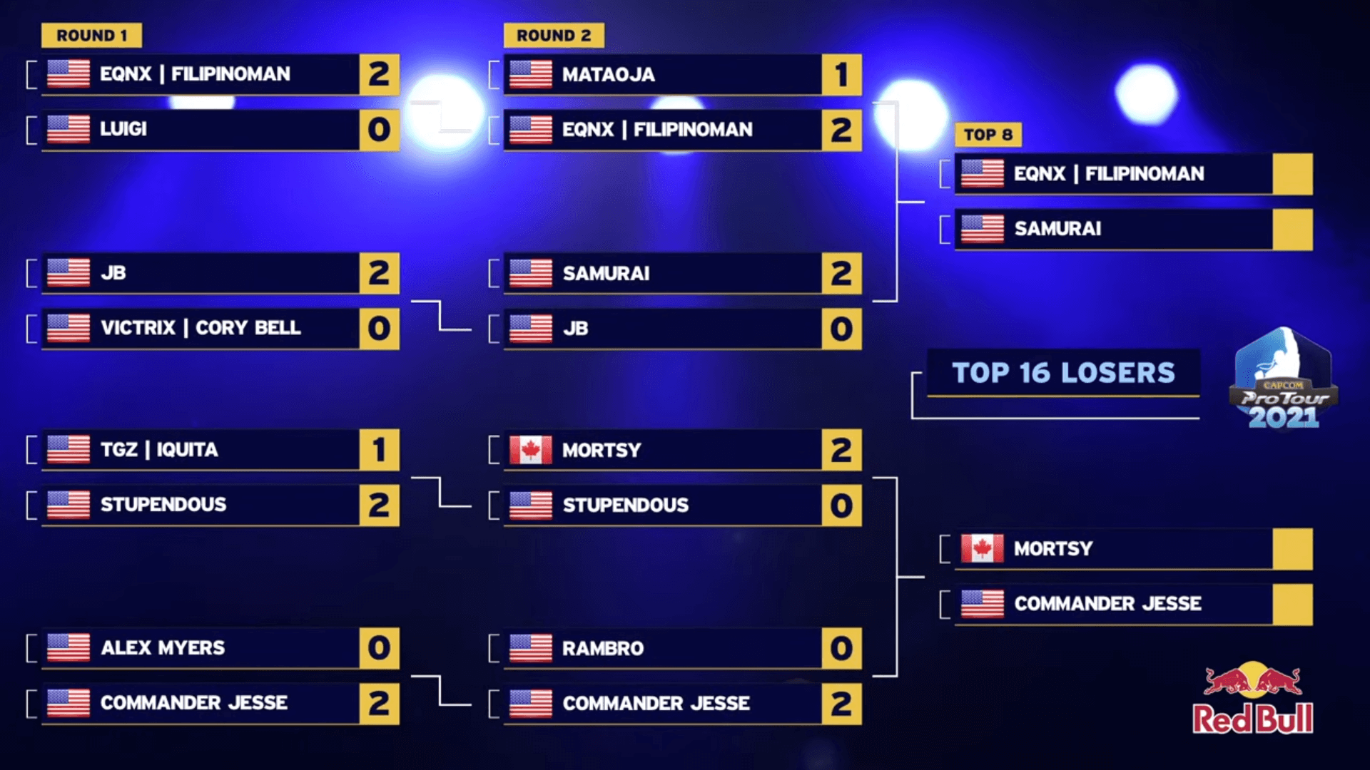 SFV esports CPT 2021 North America West 1 - Top 16 brackets Losers
