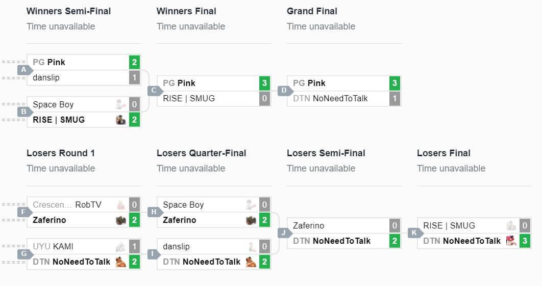 Street Fighter 5 esports event NLBC Online Edition #50 - Top 8 Brackets