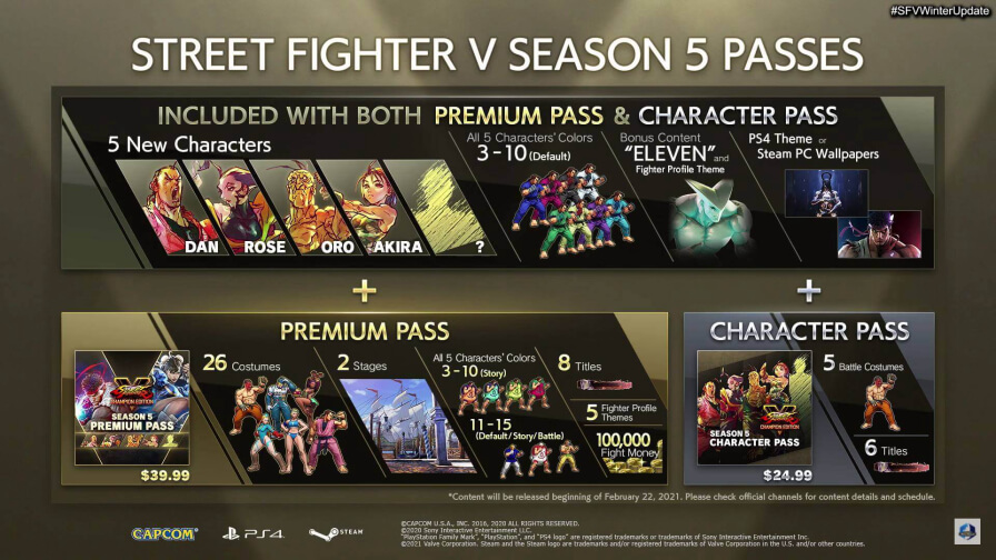 Street Fighter 5 Season 5, info on Character Pass and Premium Pass