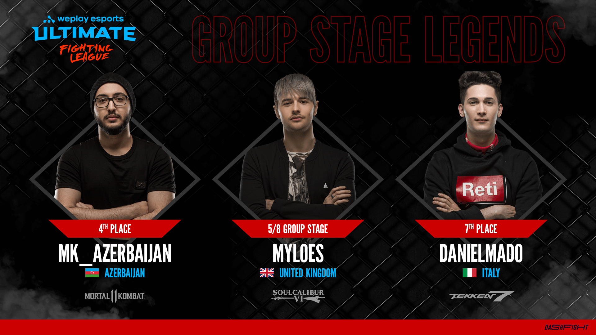 WUFL Season 1 - Group Stage Legends