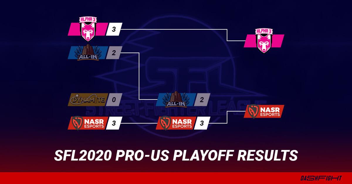 Street Fighter League Pro-US
