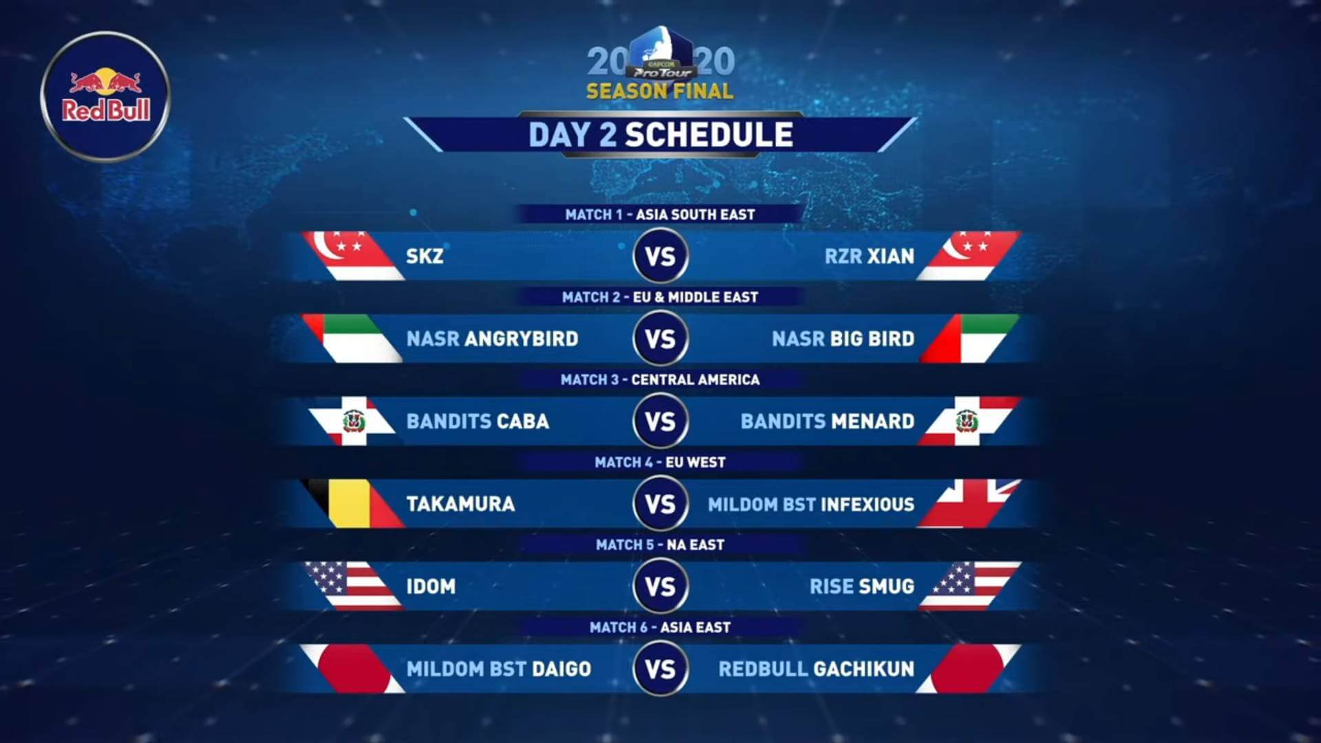 Capcom Pro Tour 2020 Season Final, Street Fighter V esports - all the matches of day 1
