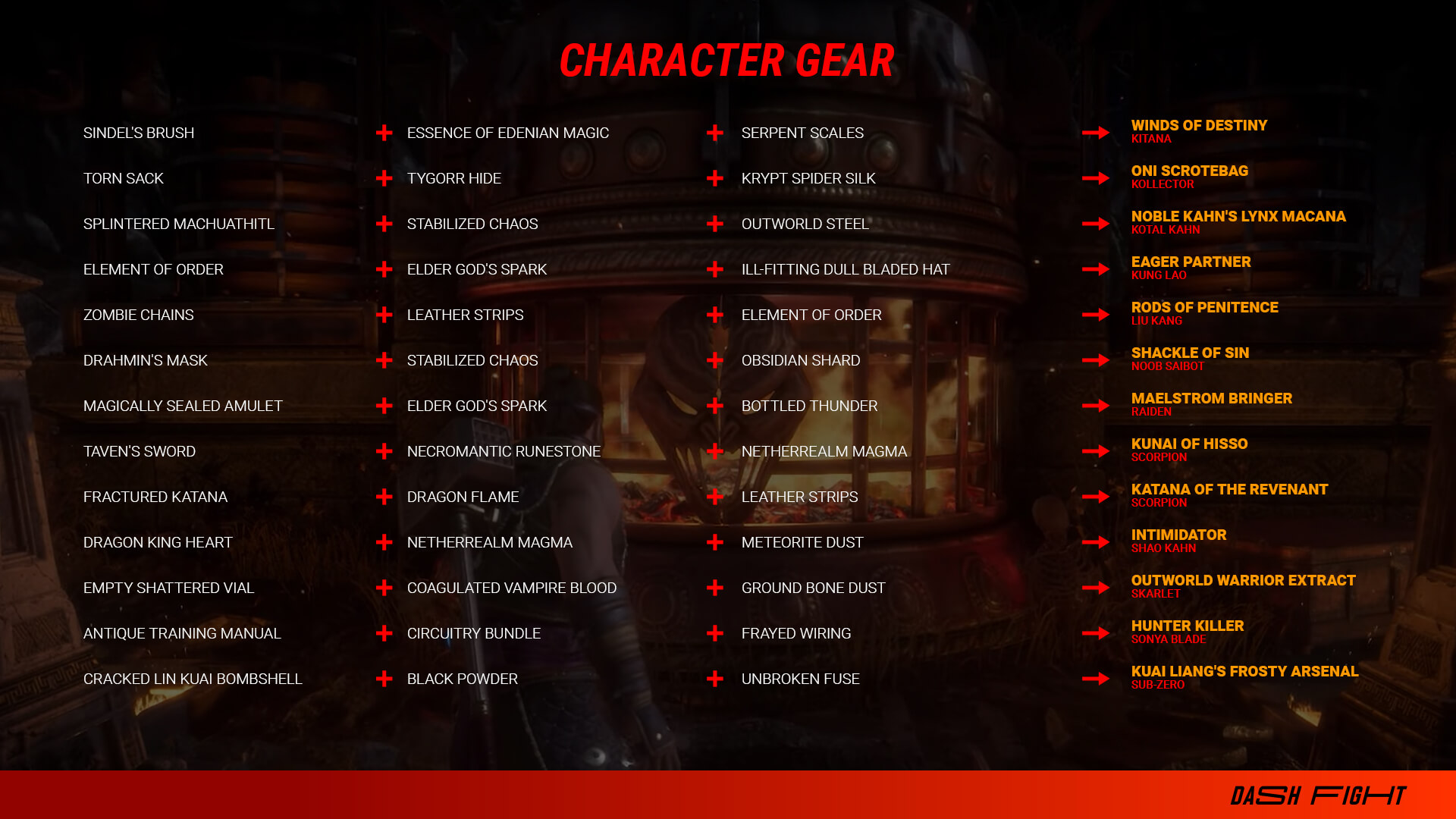 MK11 Forge recipes - Character Gears