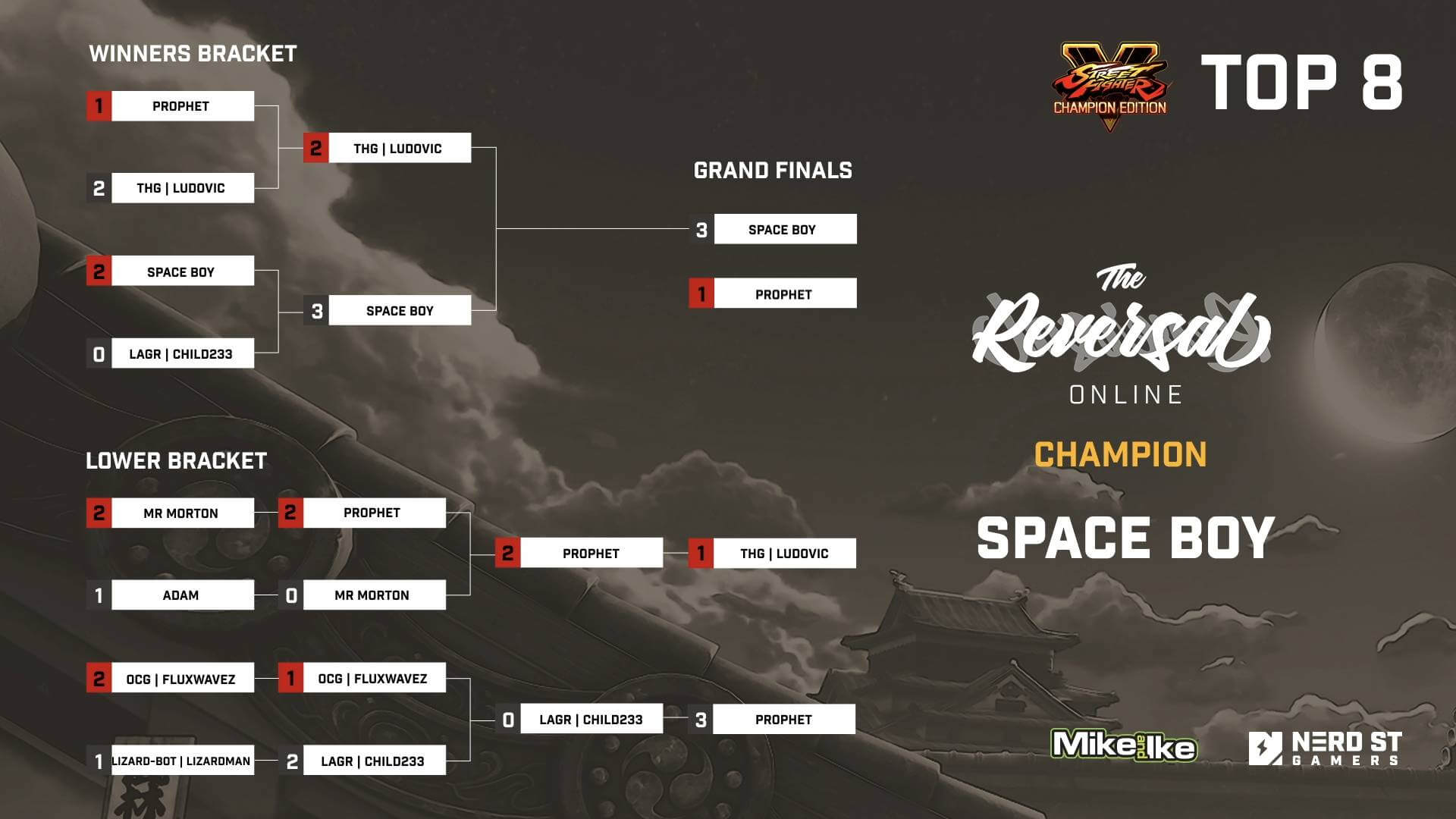 The Reversal Online #4 - Street Fighter esports, top 8 brackets