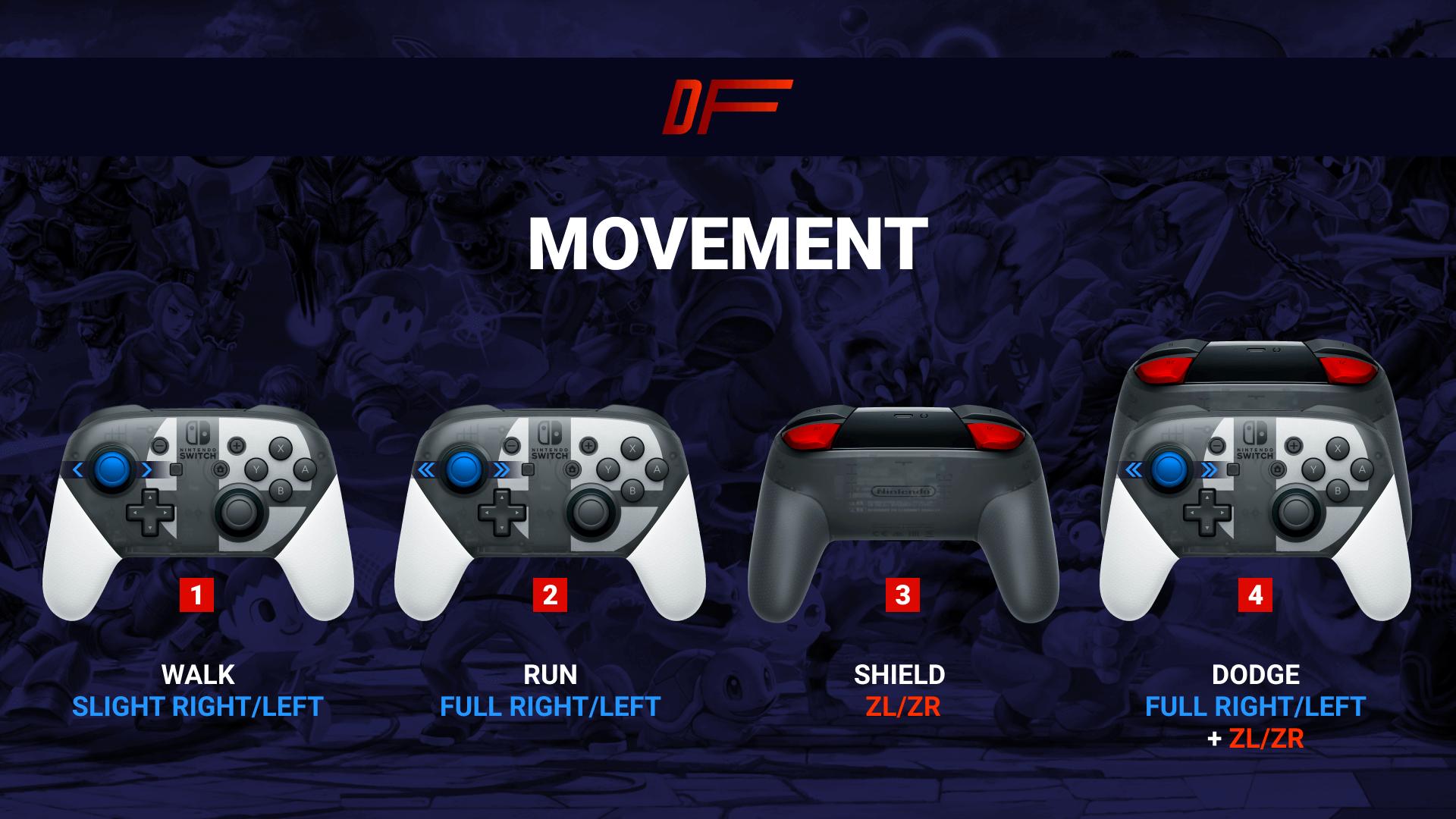 Controls in Smash Ultimate: Movement