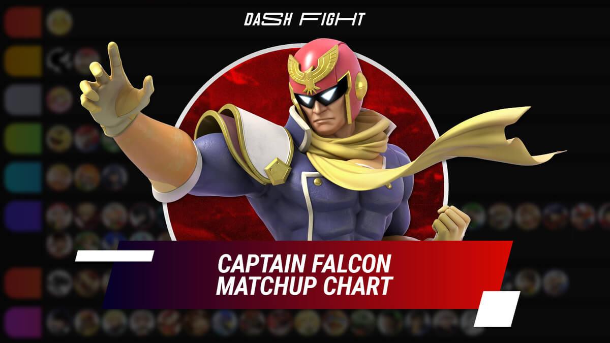 Smash Ultimate: Captain Falcon Counters - Matchup Chart