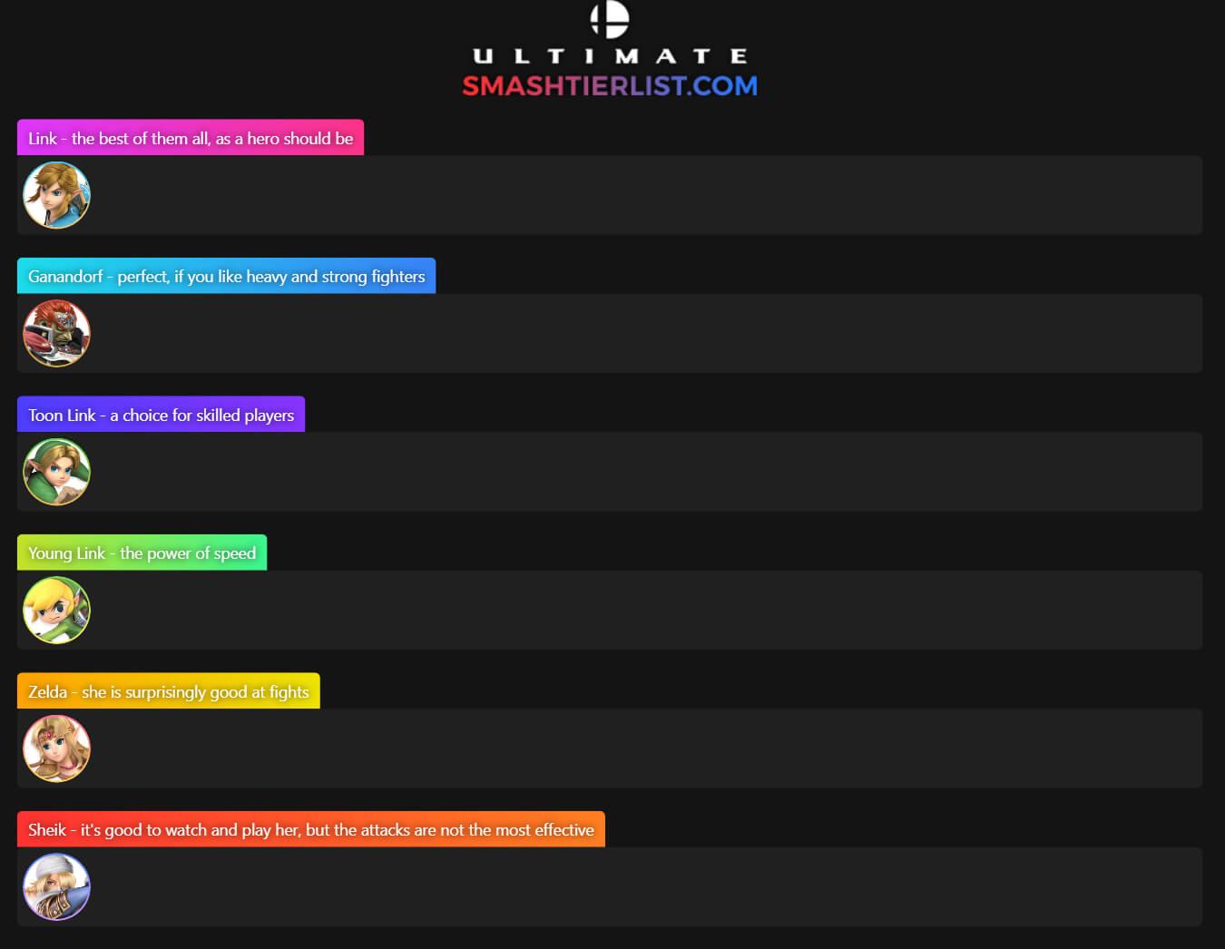 Smash Bros. Ultimate - a tier list for Zelda heroes