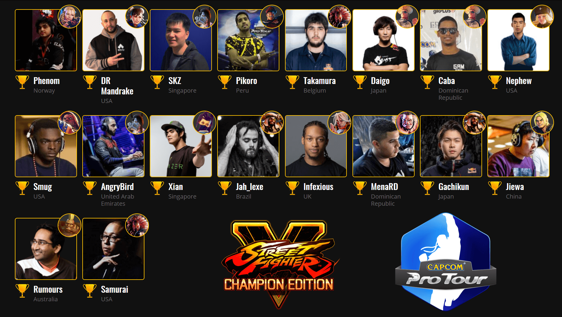 Meet 18 Winners of Capcom Pro 2020