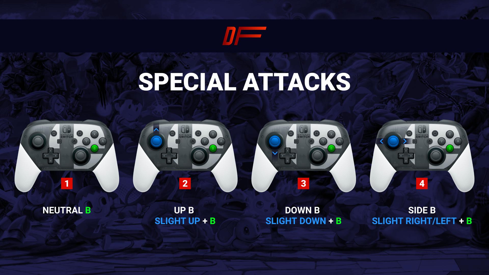 Controls in Smash Ultimate: Special Attacks