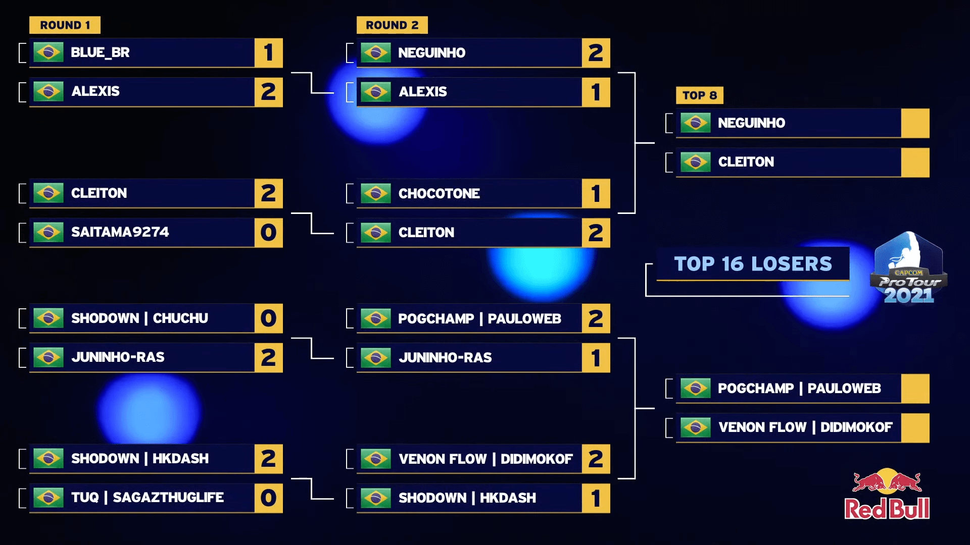 CPT 2021 Brazil 1 - Top 16 Losers Brackets