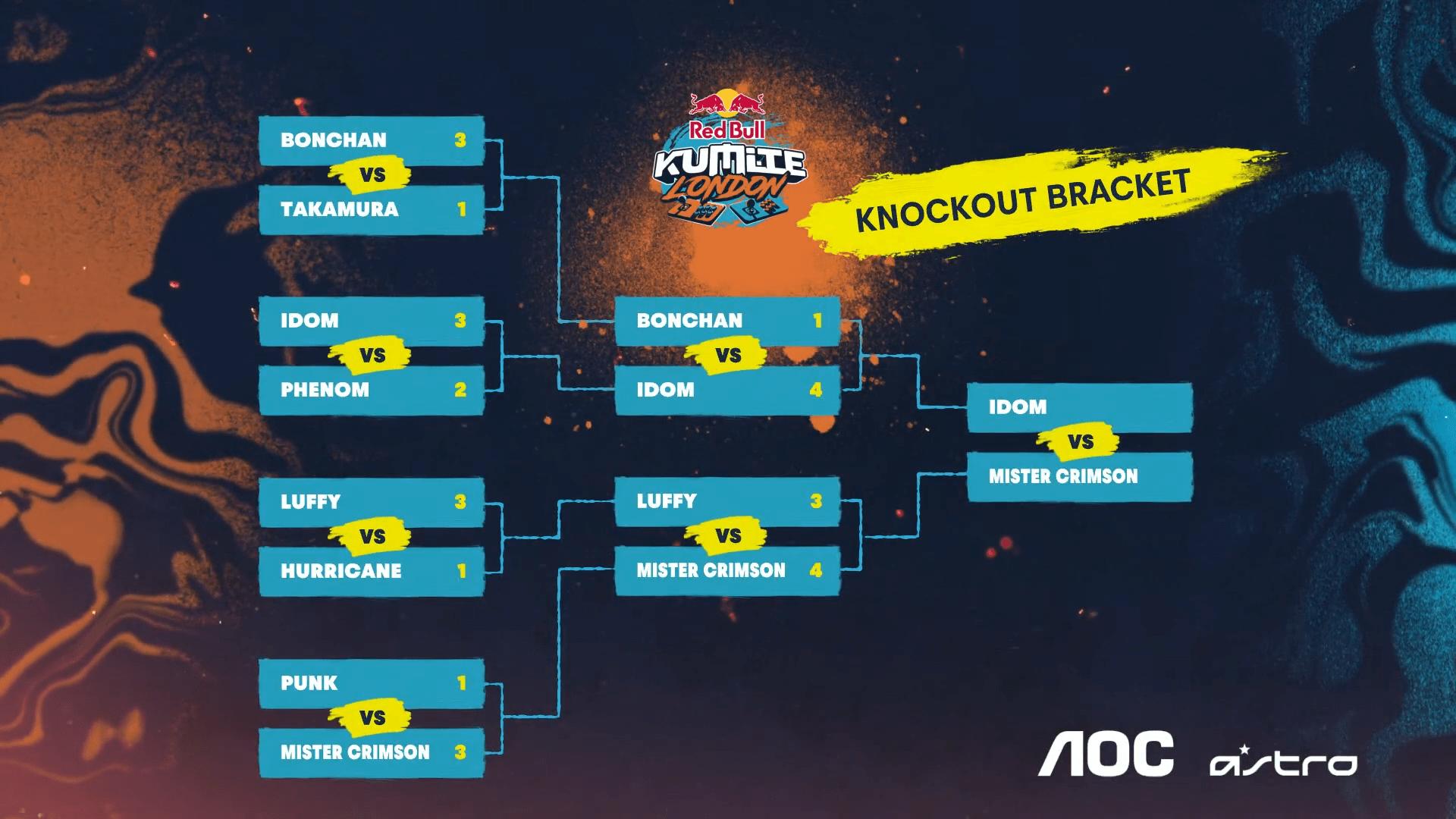 Red Bull Kumite London - SFV esports - playoff brackets, results till the final