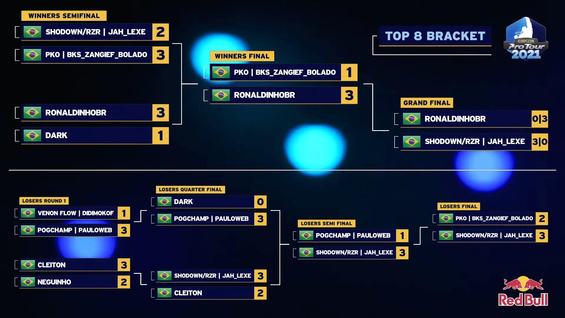CPT 2021 Brazil 1 - Top 8 Brackets