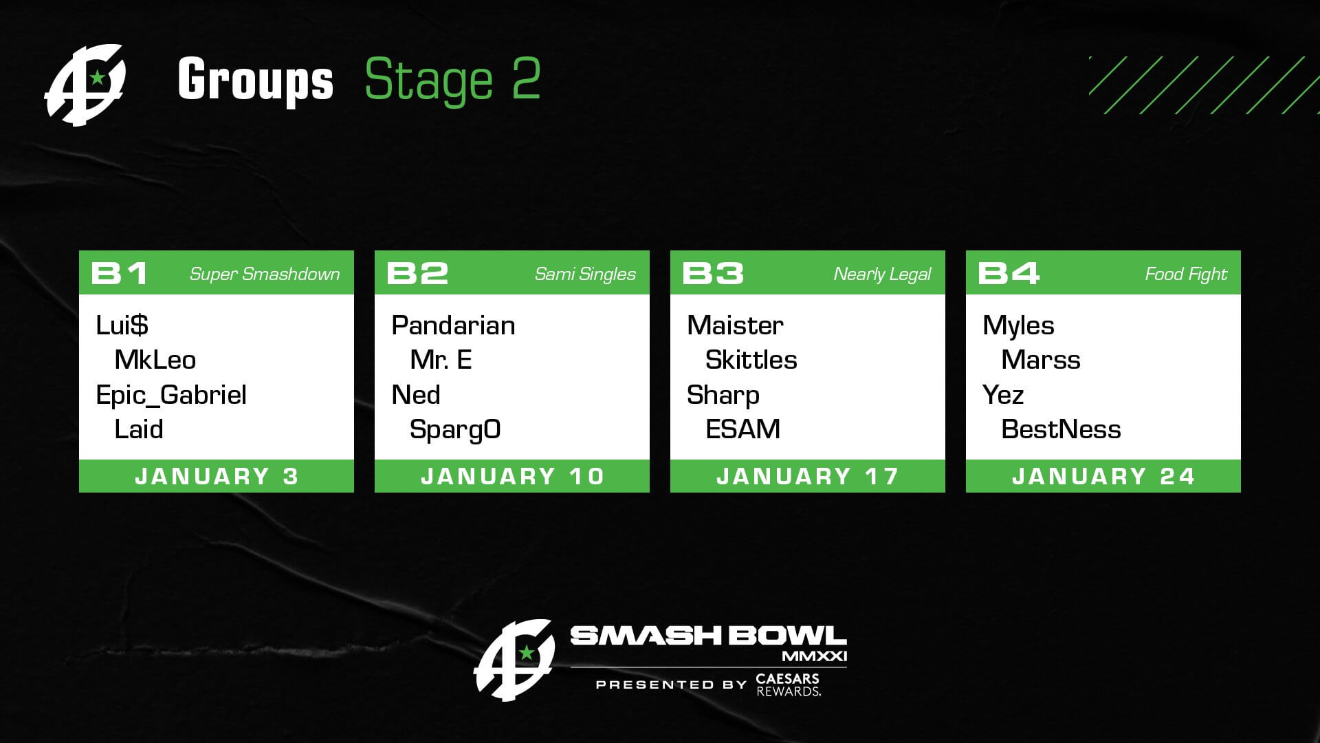 Halfway Through Smash Bowl MMXXI's Stage 2 Results & Highlights