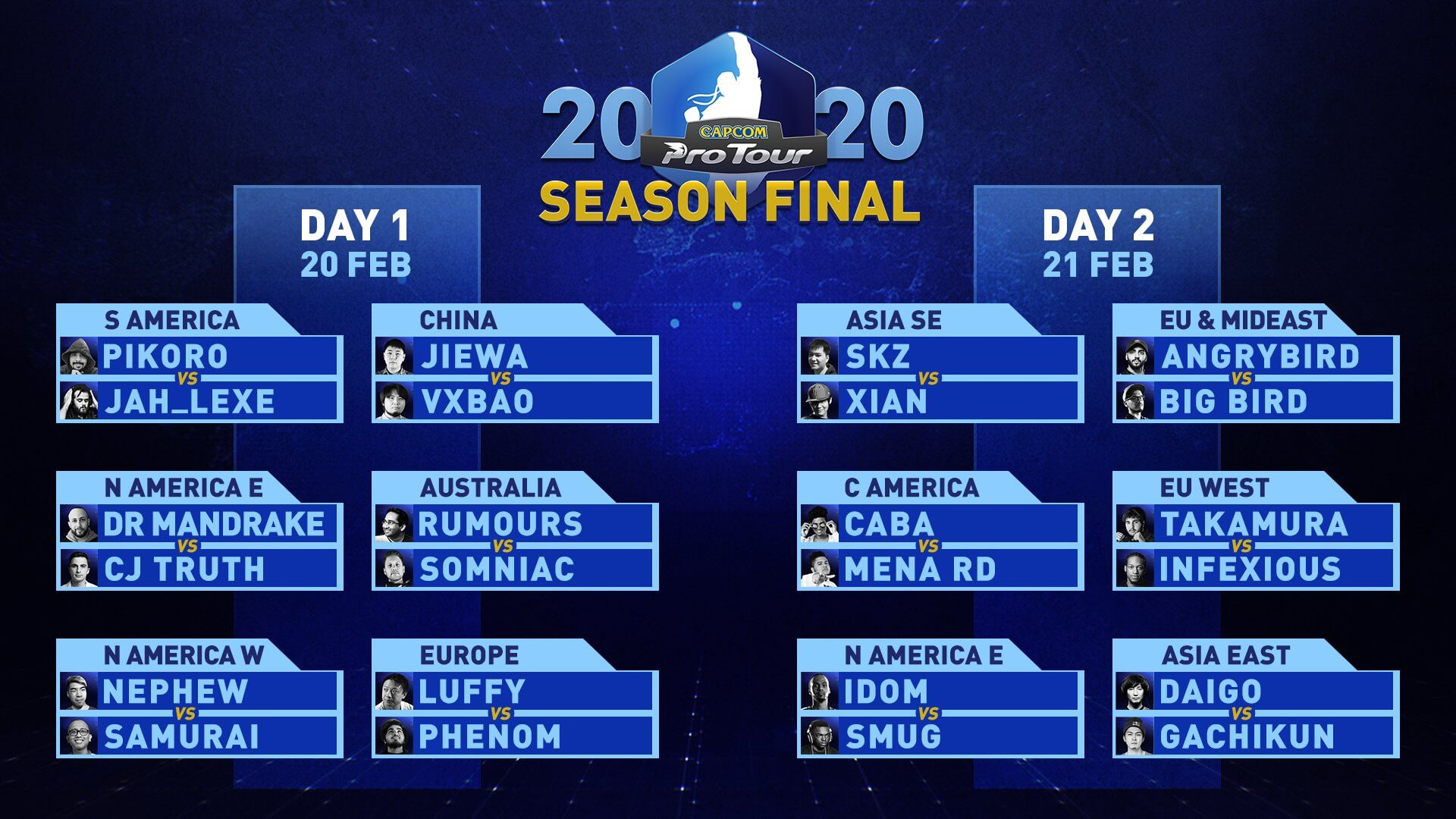 Capcom Pro Tour 2020 Season Final, Street Fighter V esports - all the matches