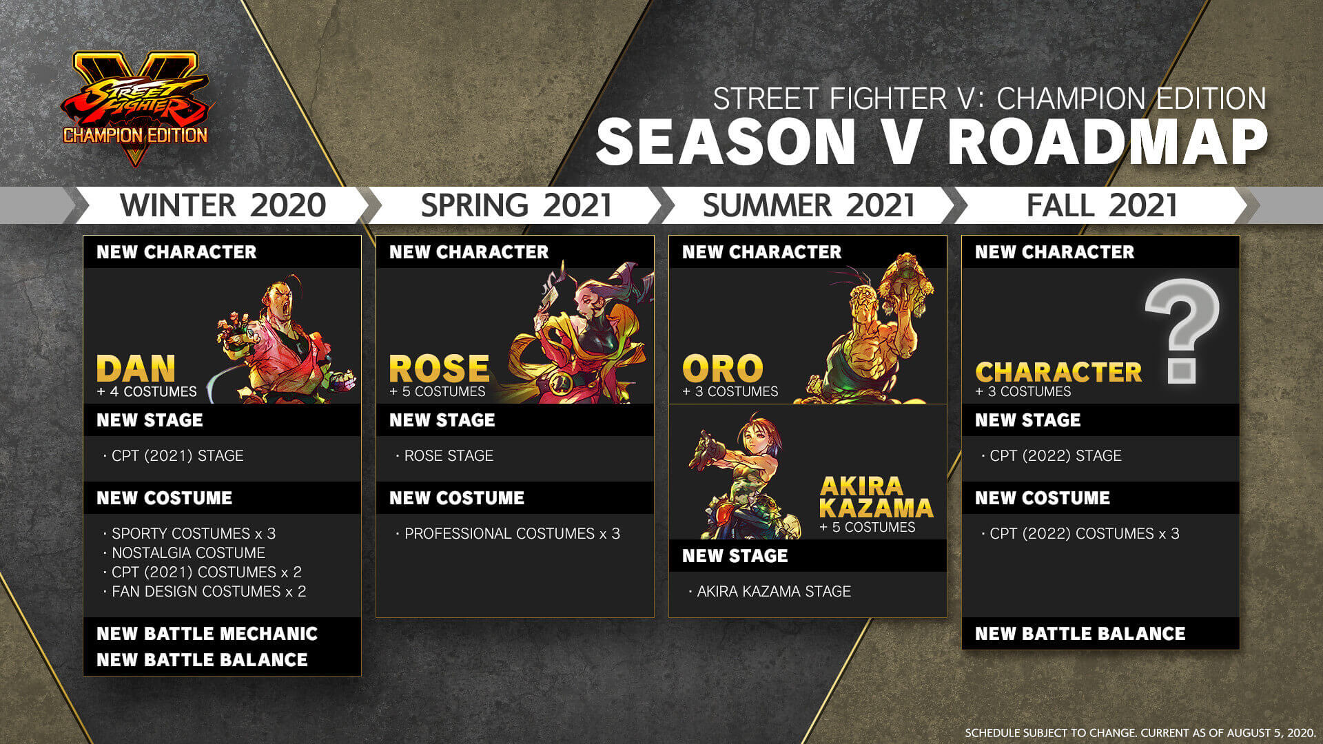 Street Fighter V Season 5 - plan on releasing new characters